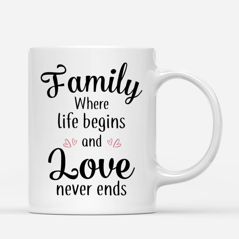 Personalized Mug - Family - Family where life begins and love never ends_2